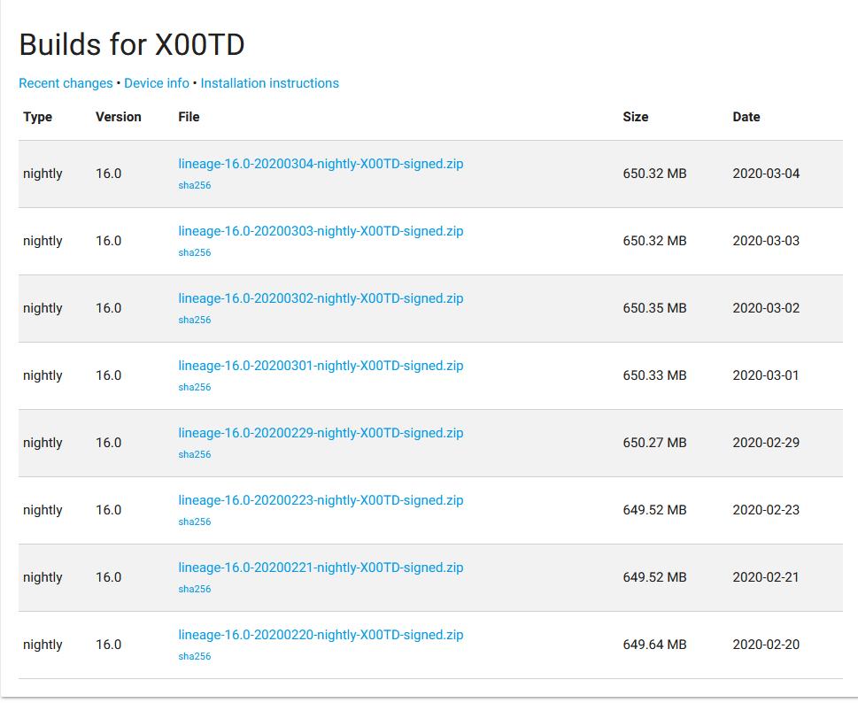скриншот со списком сборок LineageOS 16 для Max Pro M1 на момент публикации записи