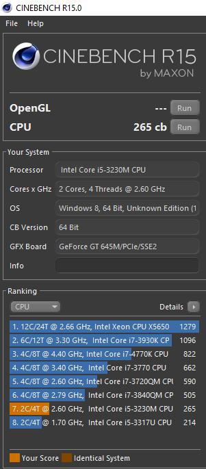 скриншот с результатами Cinebench R15 на i5-3230m - 265 cb.